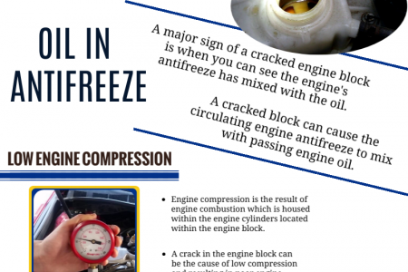 Symptoms of a cracked engine block in your car Infographic