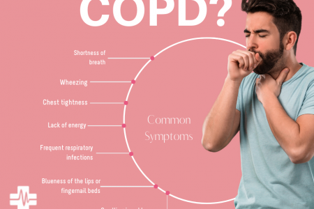 Symptoms of COPD Infographic