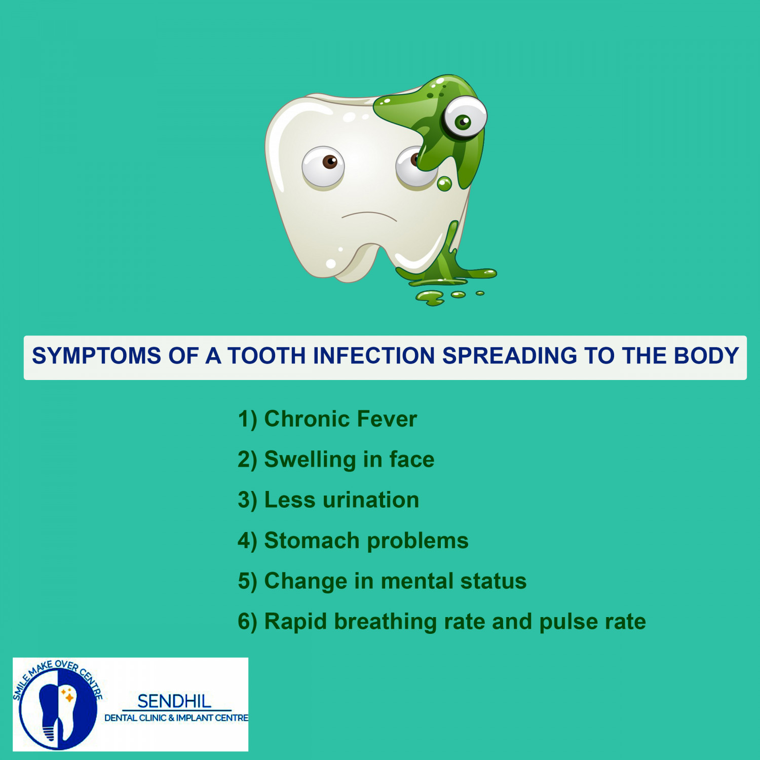 Symptoms to detect an oral infection is spreading to your body Infographic