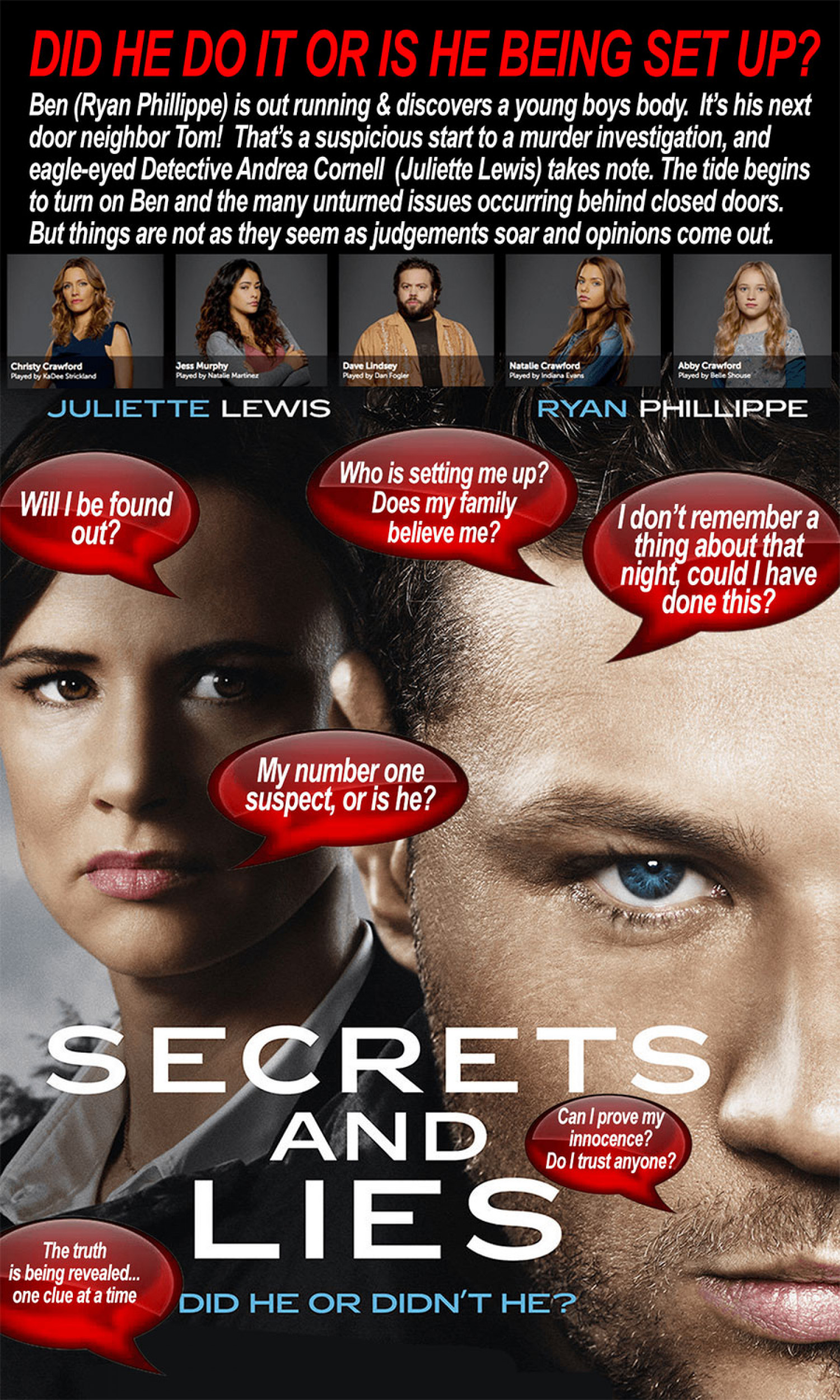 Synopsis of the TV series Secret and Lies    Infographic