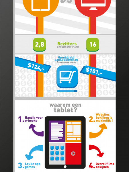 Tablet  Infographic