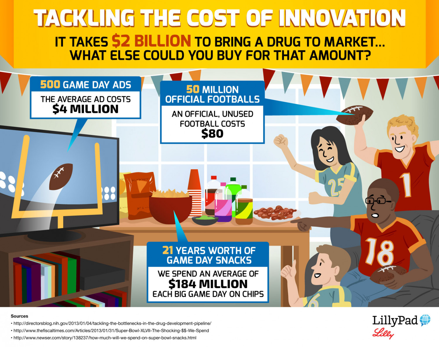 Tackling the Cost of Innovation Infographic