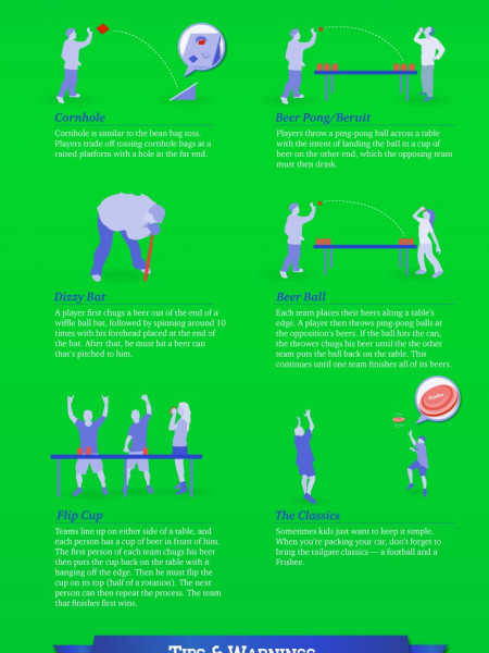 Tailgating: A Quick Guide Infographic