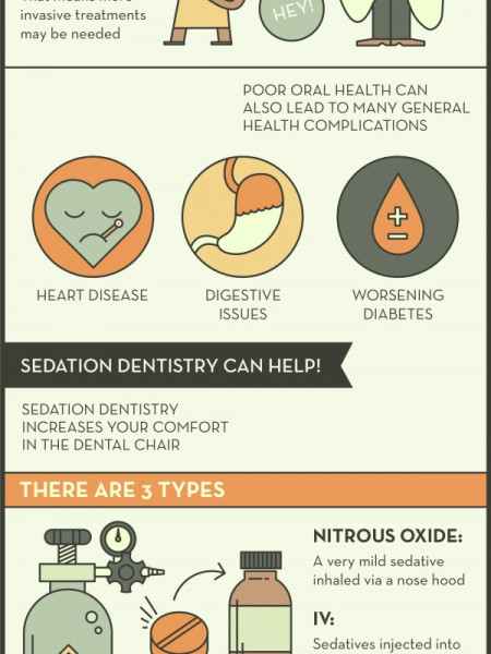 Take a Bit Out of Dental Anxiety with Sedation  Infographic