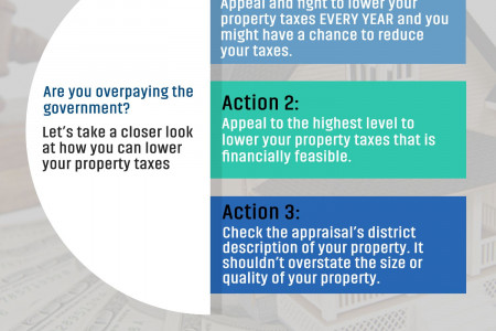 Take a Low Property Tax Loan. Lower Your Property Taxes. Infographic