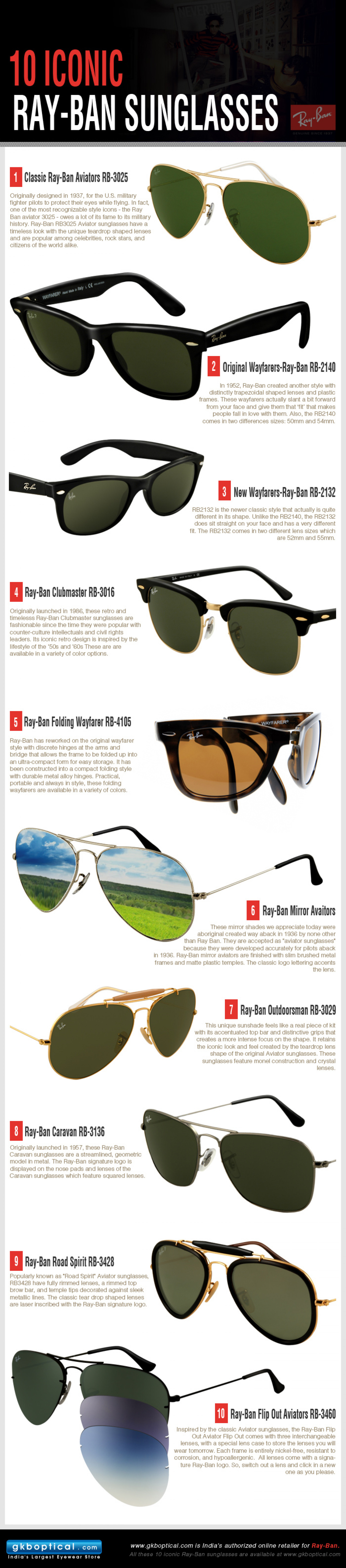 Take A Peek At The Top 10 Ray-Ban Sunglasses Infographic