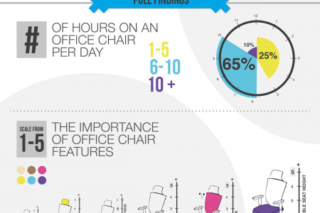 Take A Seat Infographic