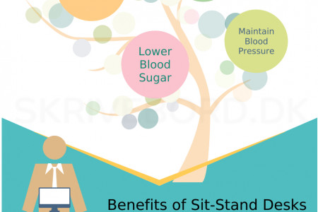 Take A Stand While Working in Offices! Infographic