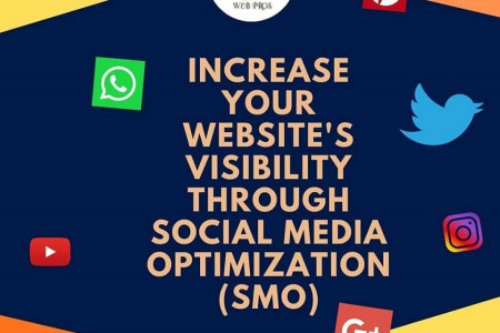 Take Business to Next Above Level with Social Media Optimization (SMO) - JC Web Pros Infographic