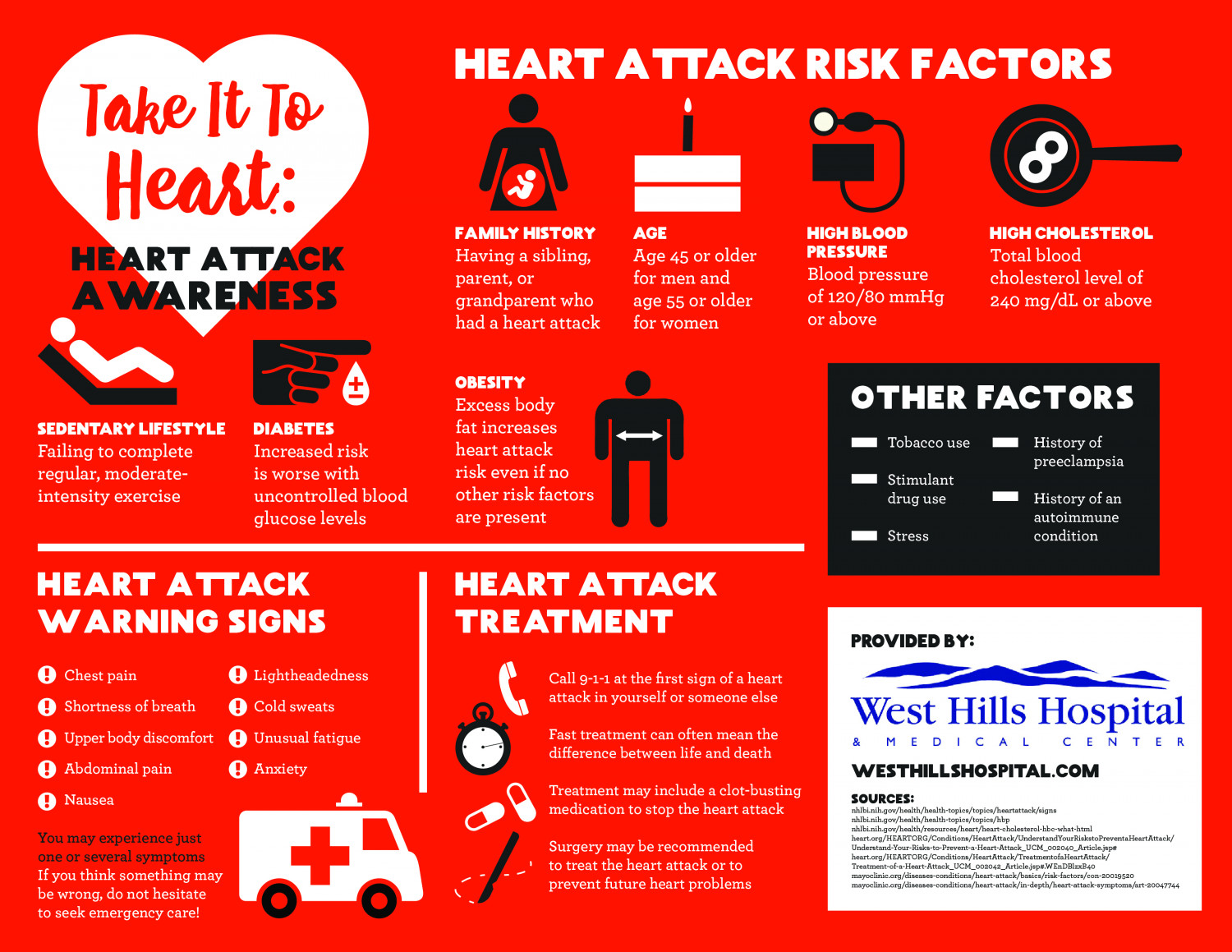 Take it to heart heart attack awareness visual take it to heart heart attack awareness infographic solutioingenieria Images