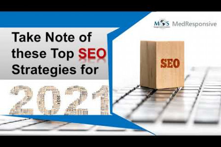Take Note of these Top SEO Strategies for 2021 Infographic