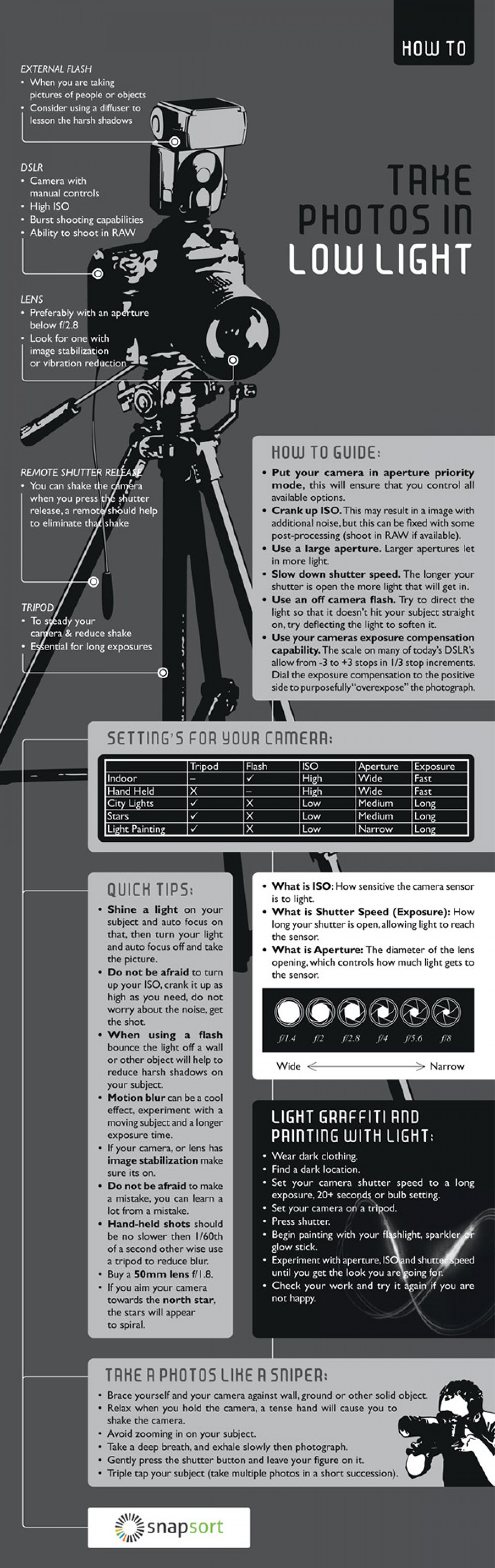 Take Photos in Low Light Infographic