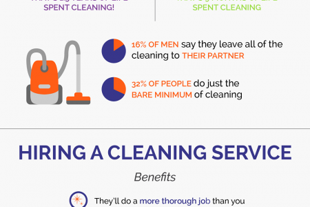 Take Your Life Back with a Cleaning Service Infographic