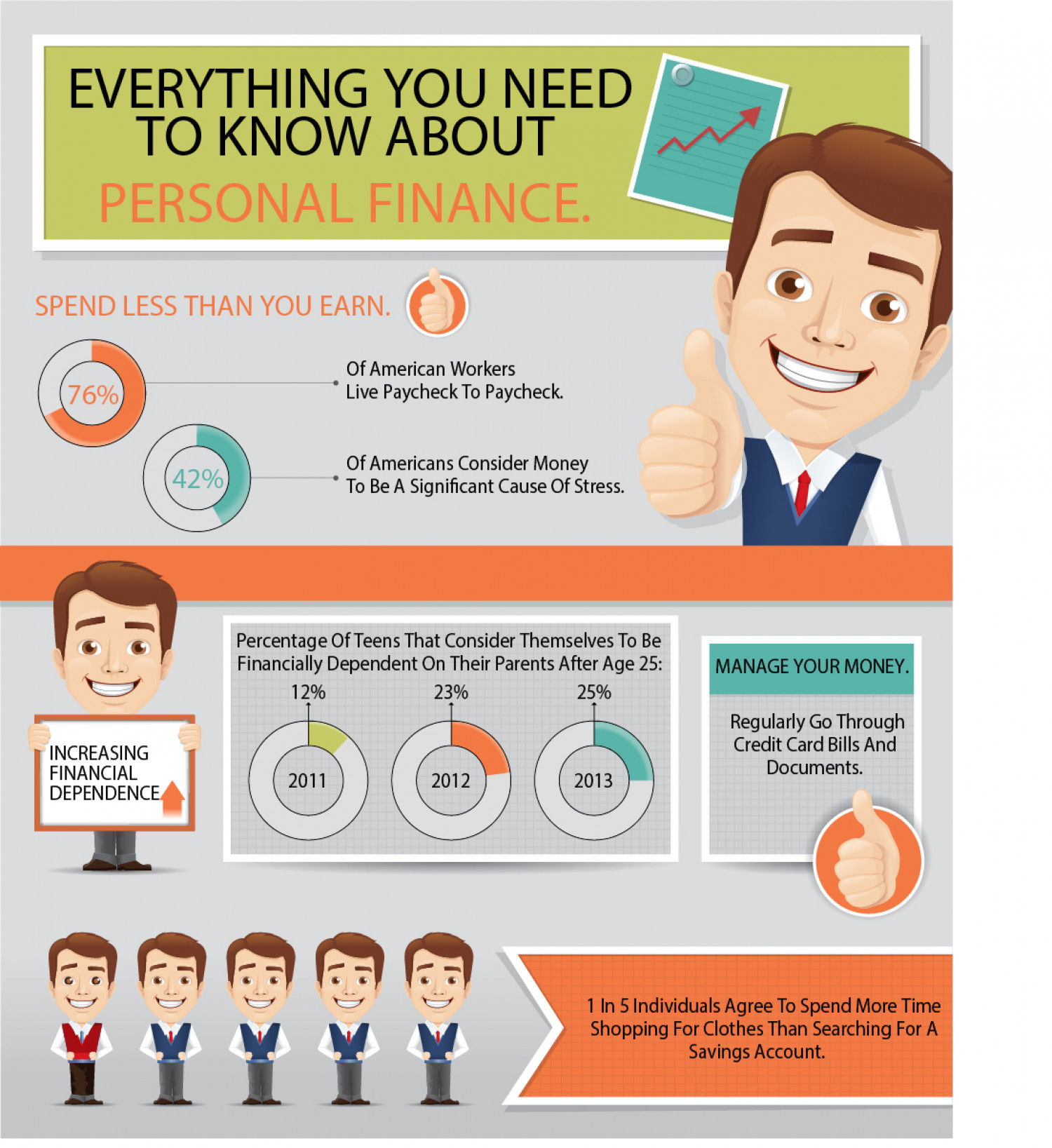 Taking A Look At Personal Finance Basics Infographic