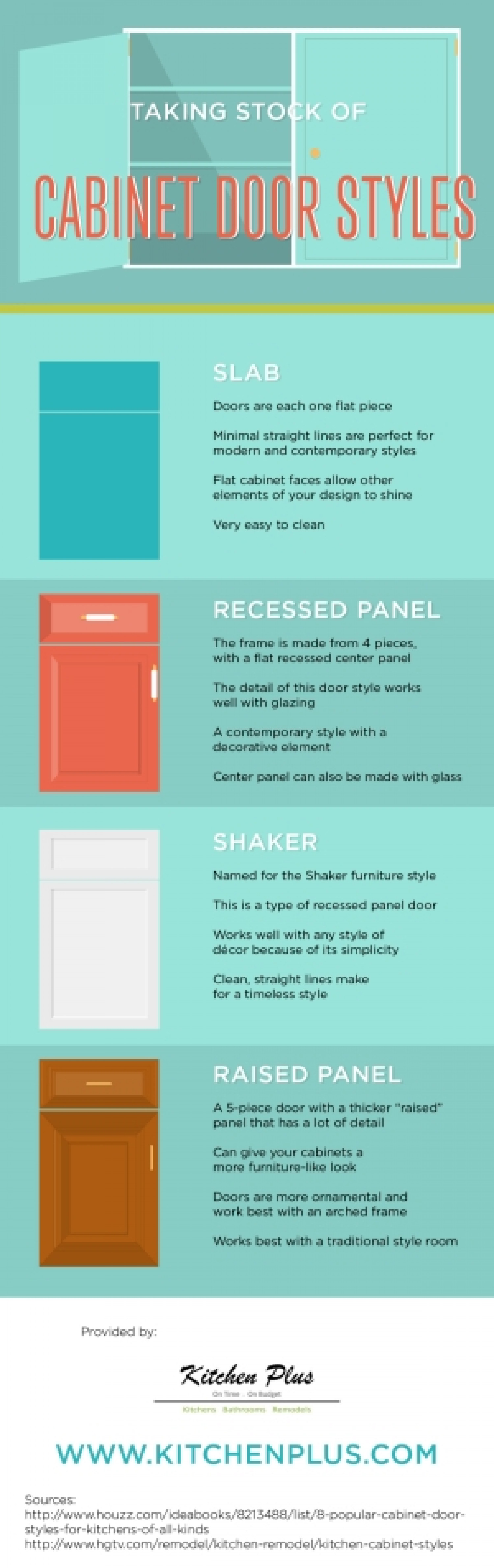 Taking Stock of Cabinet Door Styles Infographic