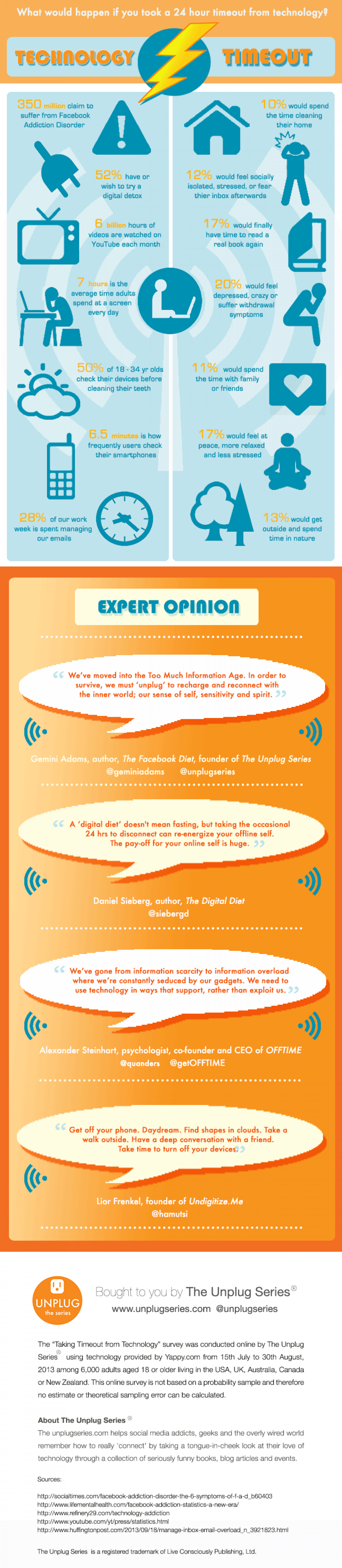 Taking Timeout from Technology Infographic