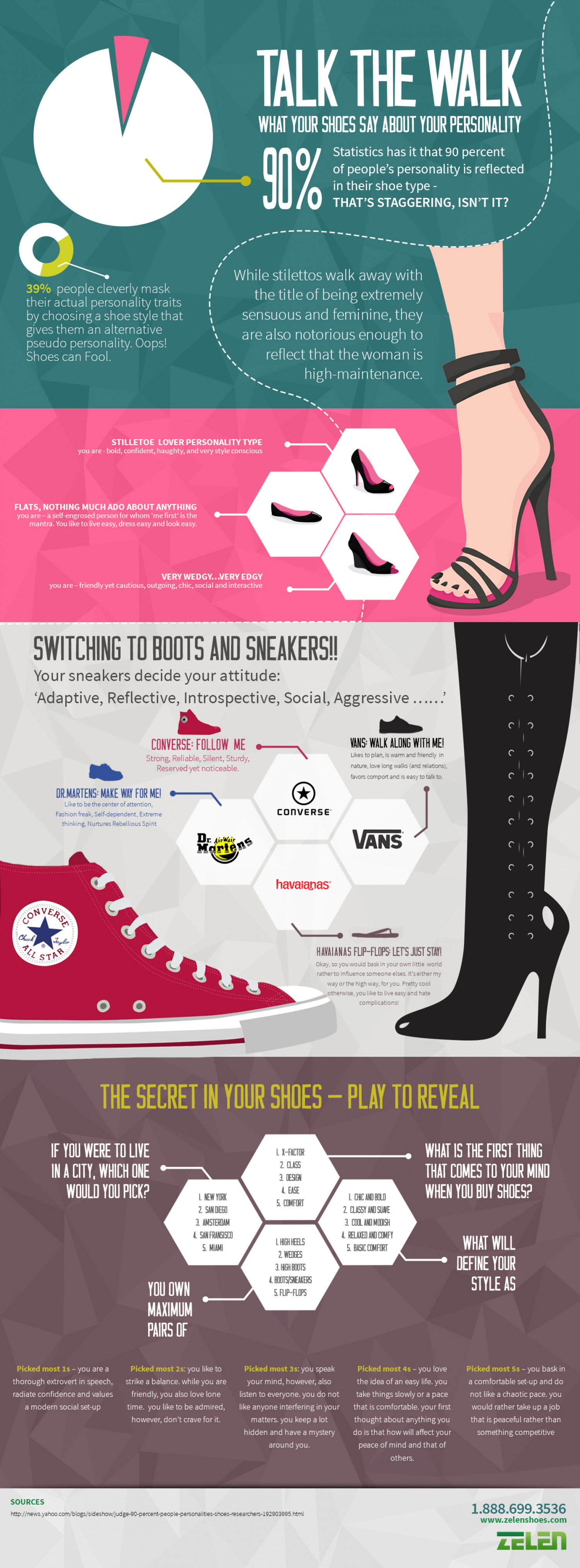 Talk the Walk: What Your Shoes Say about Your Personality Infographic