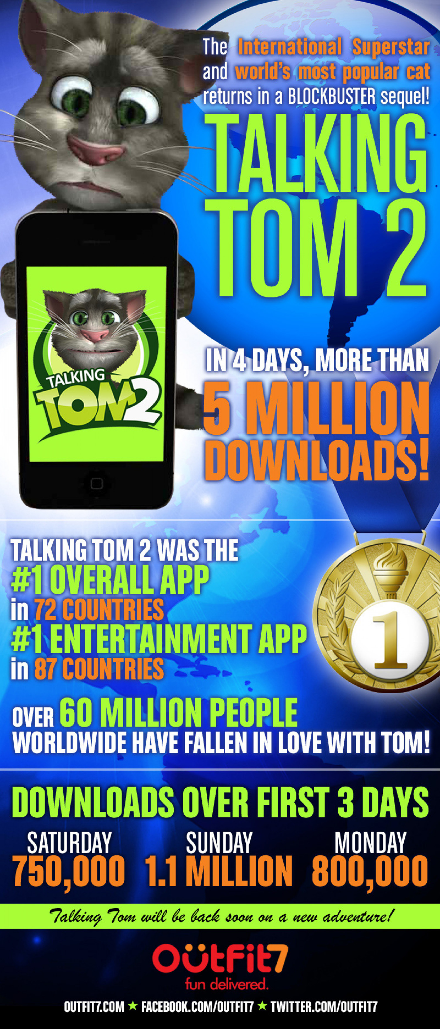 Talking Tom 2  Infographic