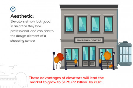 TALLEST ELEVATORS: THINGS YOU SHOULD KNOW Infographic
