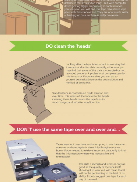 Tape Drives: The Do's and Don'ts Infographic