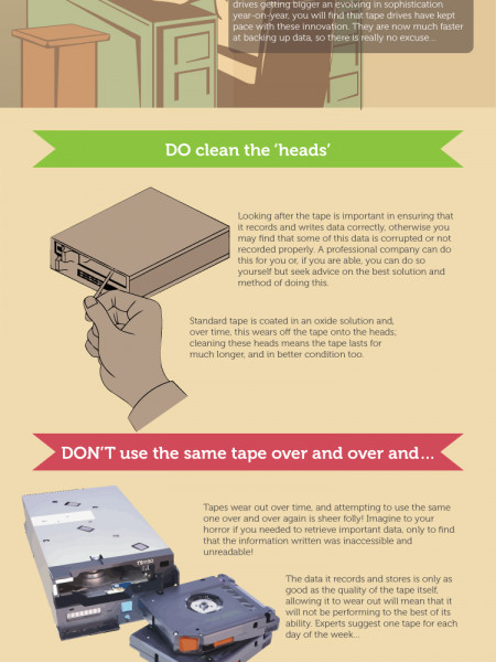 Tape drives – the do's and don'ts Infographic