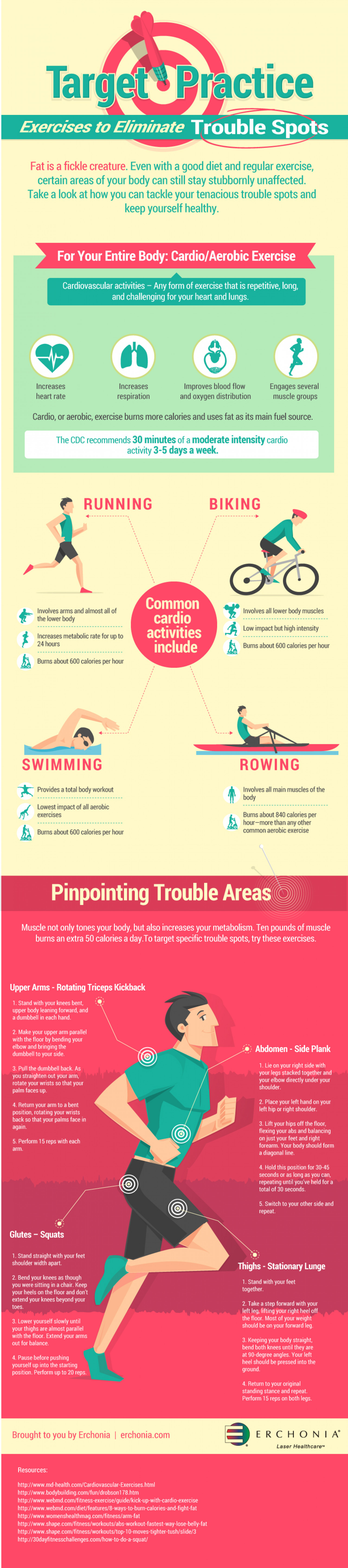 Target Practice: Exercises to Eliminate Trouble Spots Infographic