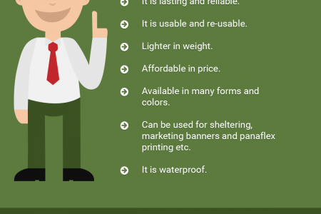 Tarp's Future Is Bright And Secure! Infographic