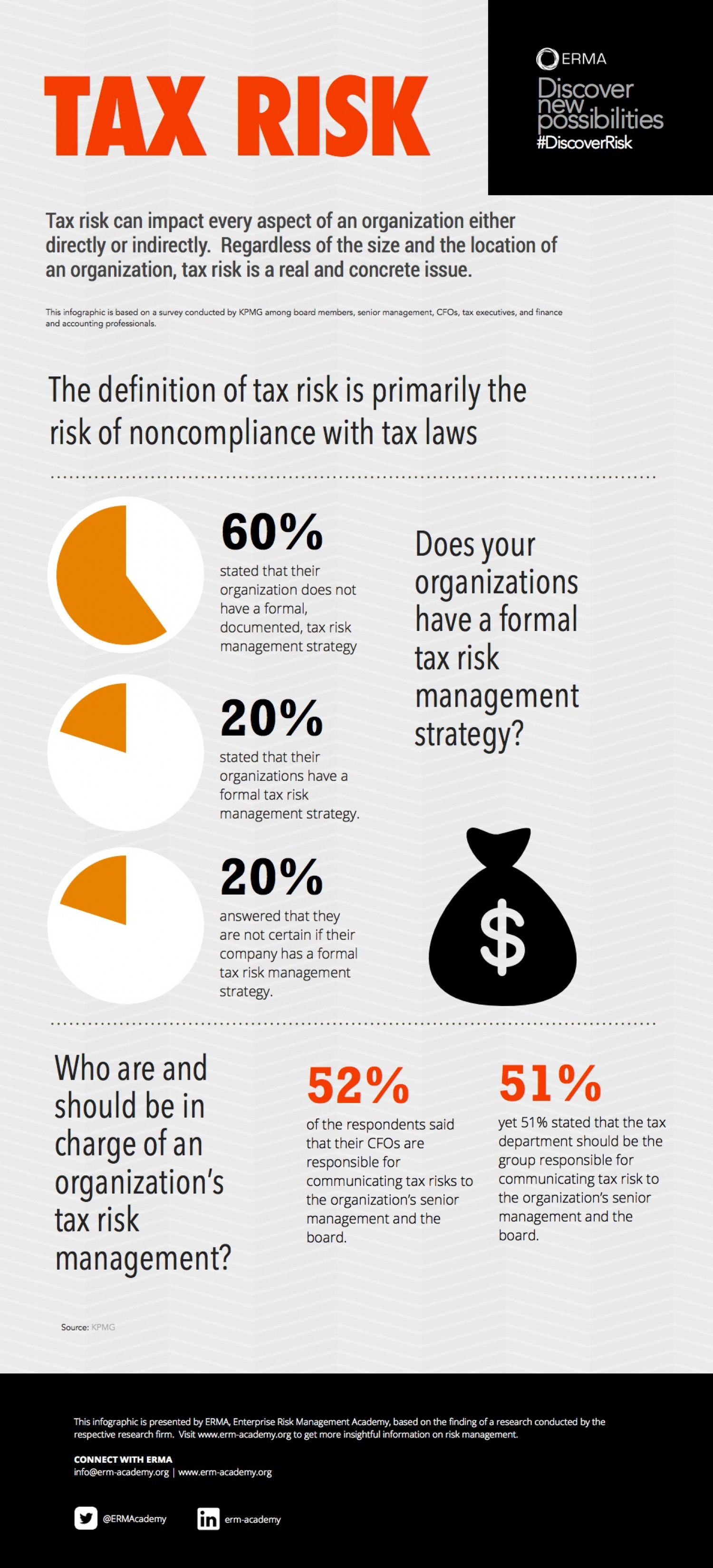 Tax Risk Infographic