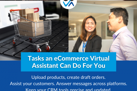 Tasks An eCommerce Virtual Assistant Can Do For You - GO Virtual Assistants  Infographic