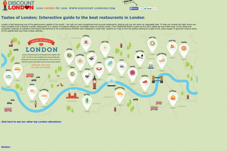 Tastes of London Infographic