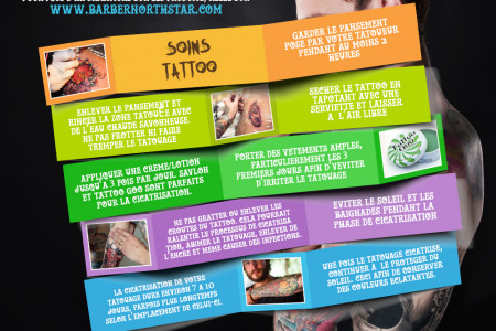 Tattoo Aftercare Infographic