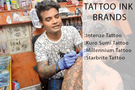 Tattoo in Canggu Infographic