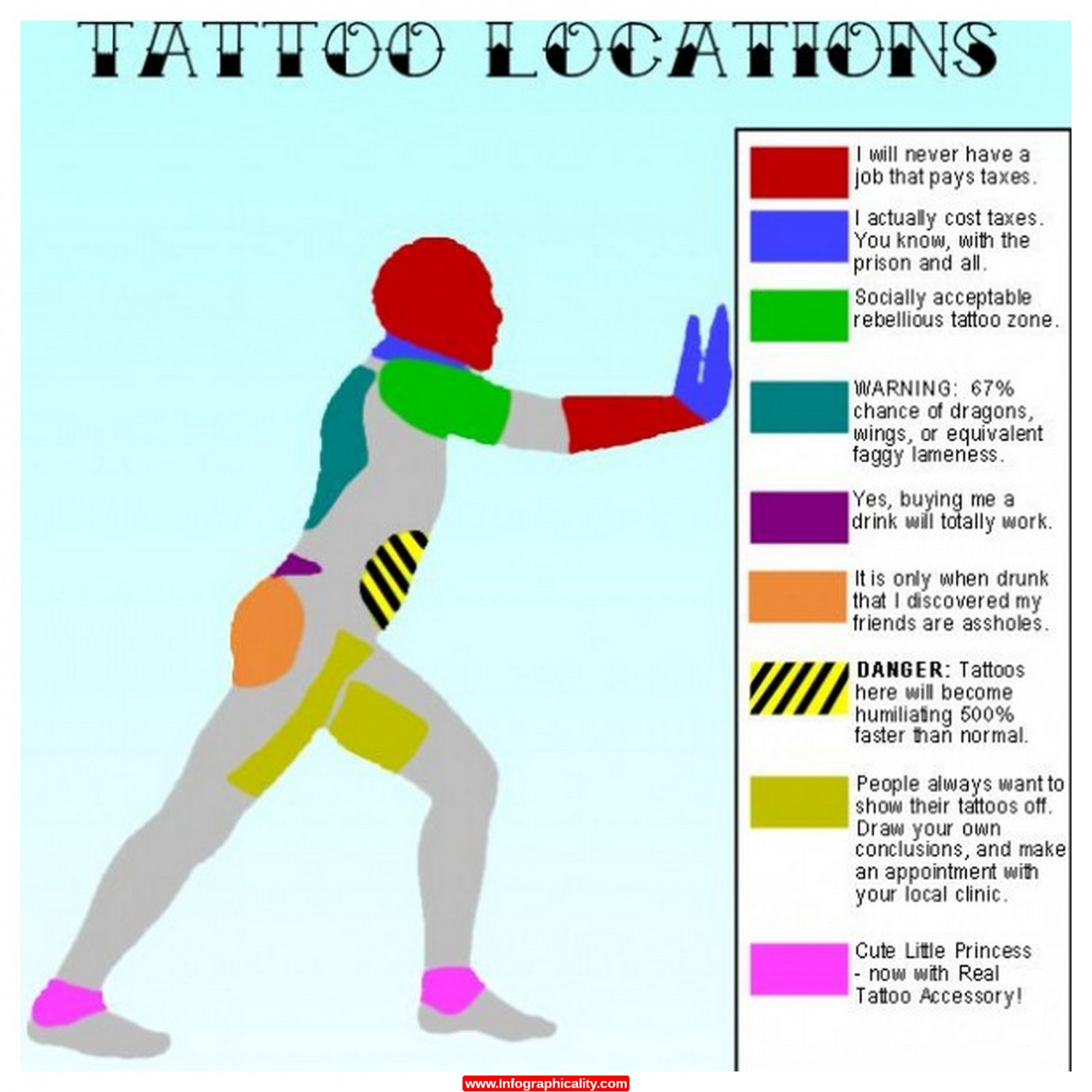 Tattoo Locations And What Do They Tell Us Visually