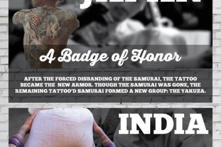 Tattoos Around the World: Asia Infographic