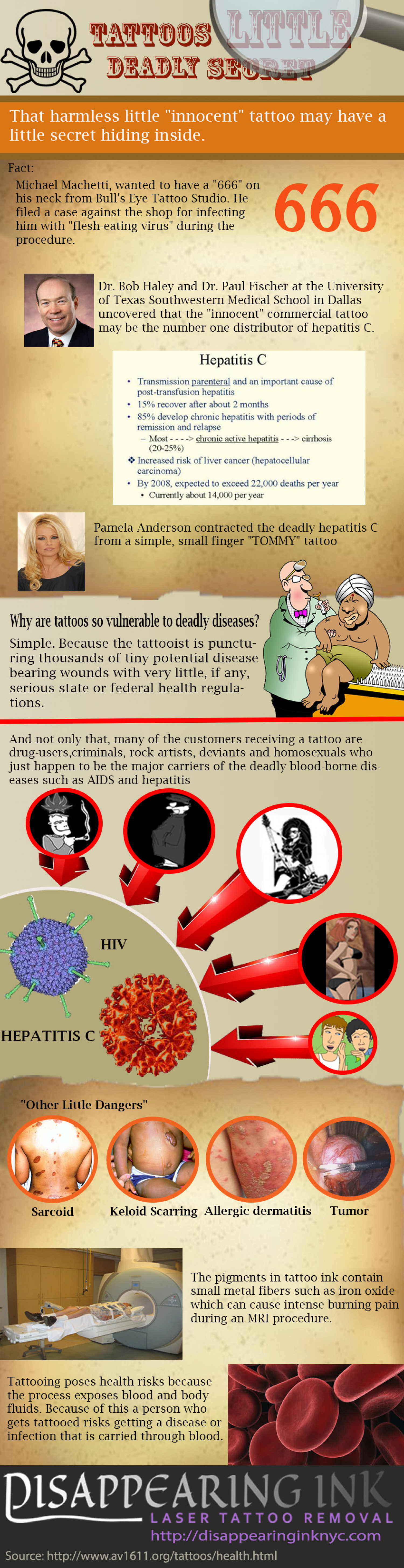 Tattoos Deadly Little Secrets Infographic