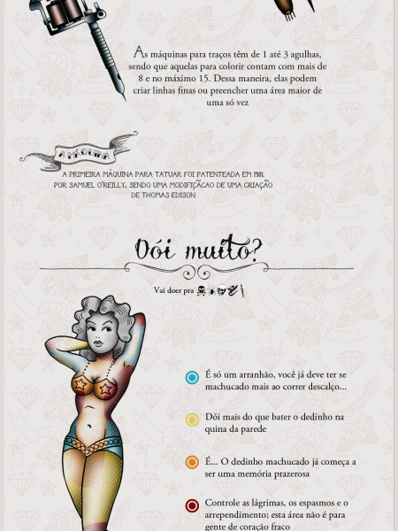 Tattoo's history Infographic