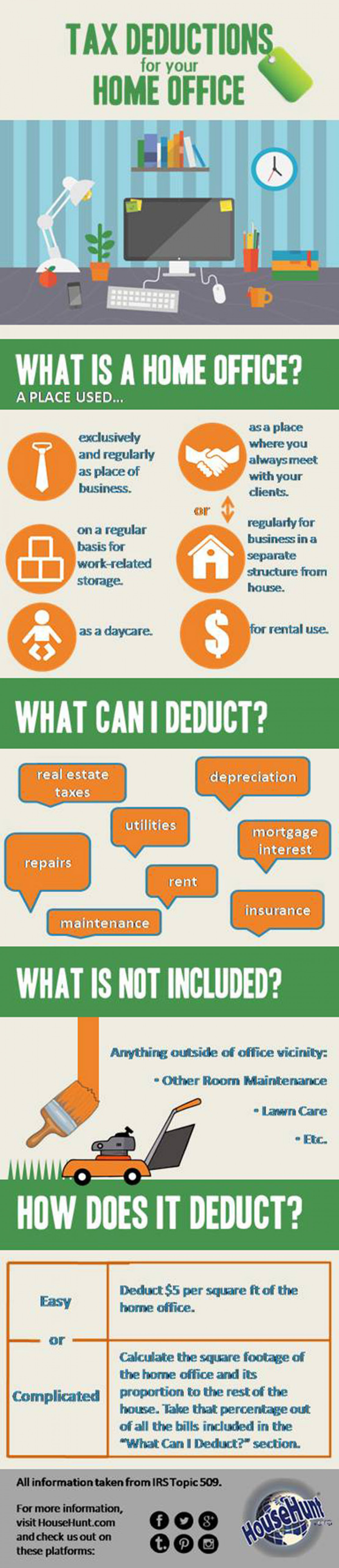 Home Office Business Deduction - Tax deductions for your home office infographic