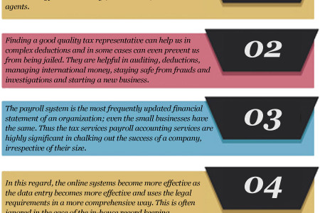 Tax Representation And The Need Of Accounting Services Infographic