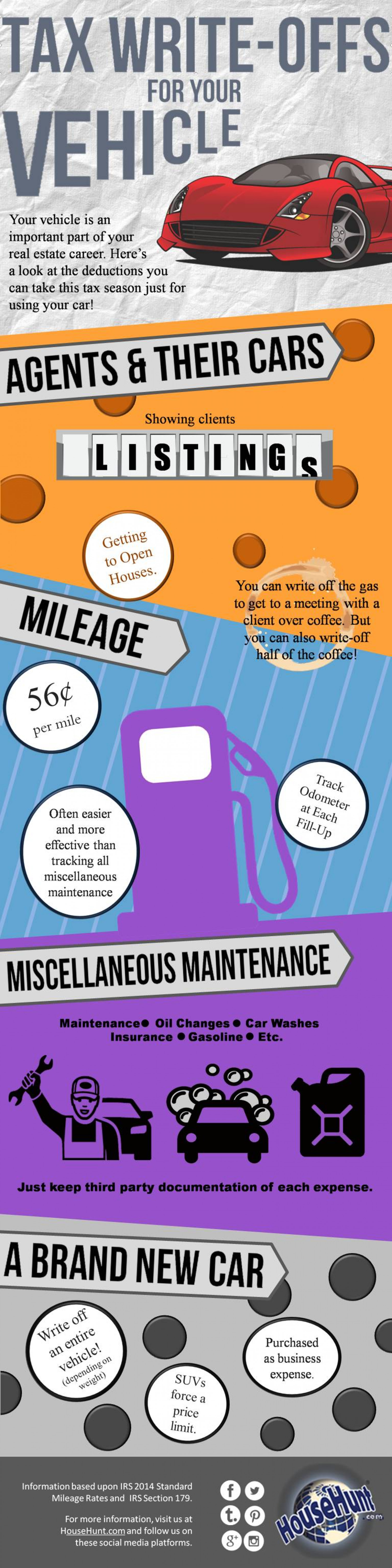 Tax Write-Offs for Your Vehicle Infographic