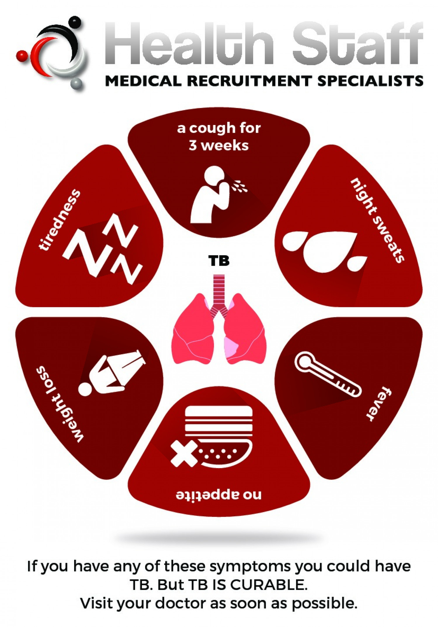 TB Awareness Month – March 2018 Infographic