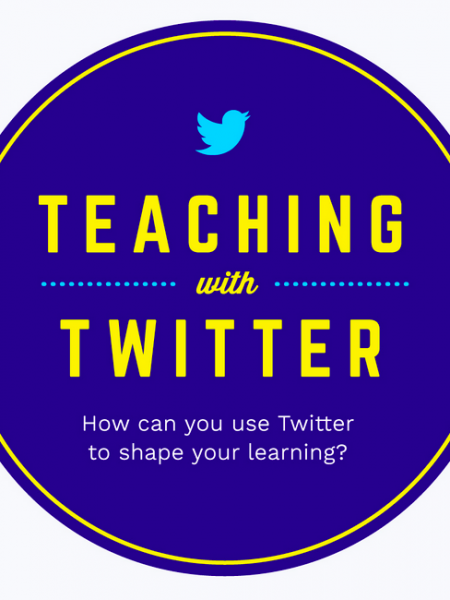 Teaching with Twitter [Infographic] Infographic