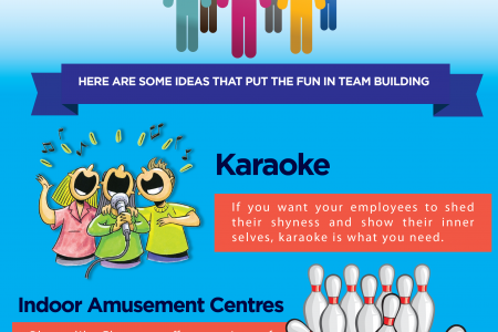 Team Building Ideas for Companies Infographic
