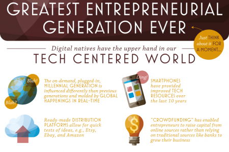 Tech Centered Millennials Can Be Great Entrepreneurs Infographic