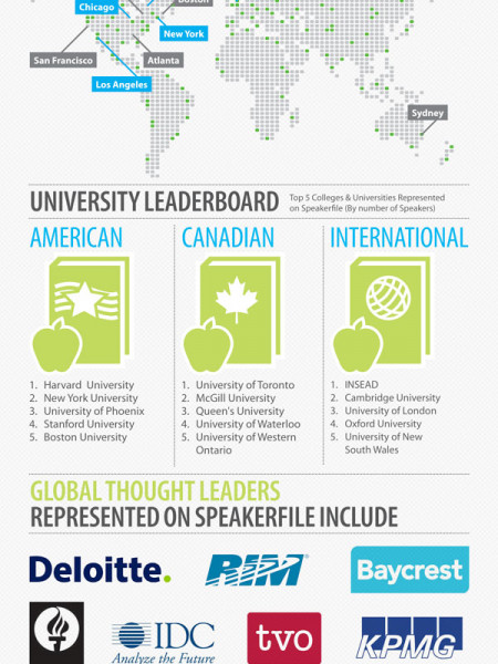 Tech Startup Speakerfile Now Major Online Source for Experts Infographic