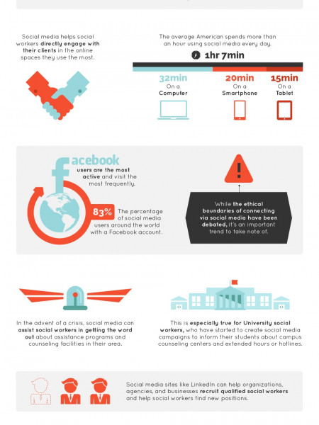 Technology is Revolutionizing the Social Work Field Infographic
