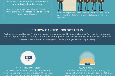 Technology to Improve Your Sleep Infographic