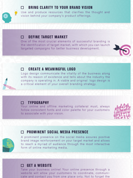 Techpreneur's Branding Checklist Infographic