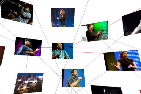 TED Sphere Infographic