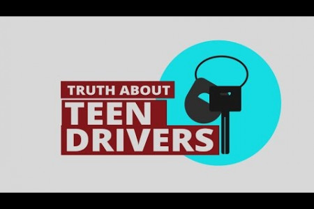 Teen Drivers: Help Prevent Accidents  Infographic