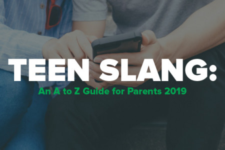 Teen Slang: An A to Z Guide for Parents 2019 Infographic